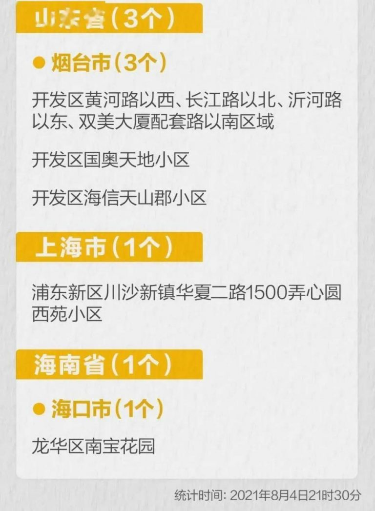 【tai888會員端登入】5+154,最新全國高中風險區名單來了→ _時政要聞_新聞_泰金888信用版代理網址