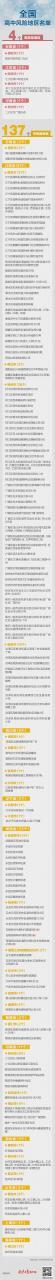 【tai888會員端登入】最新!全國現有高中風險區4+137,一圖速覽最新!_時政要聞_新聞_泰金888信用版代理網址